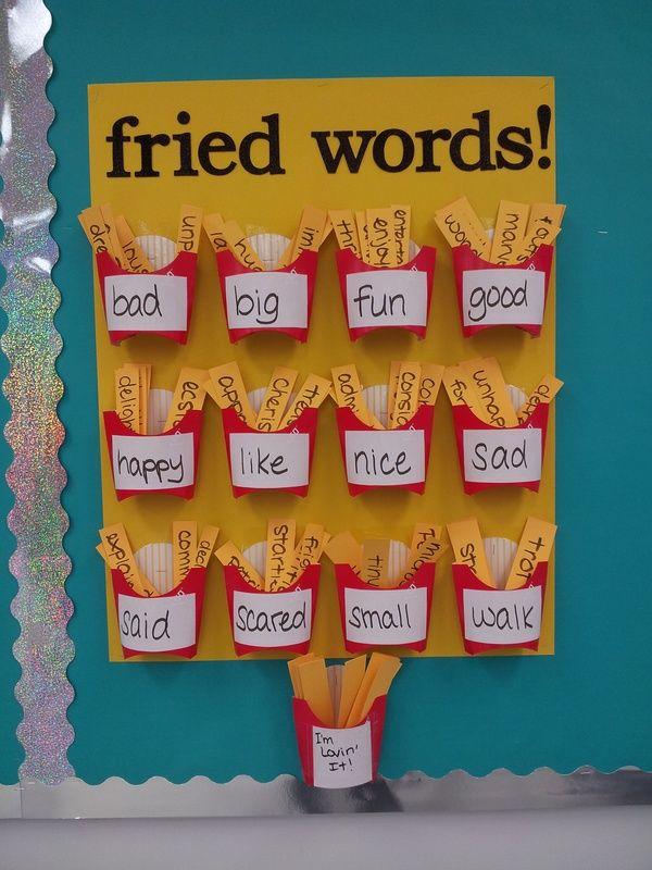 6th Grade English Classroom Decorations ~ Cool idea for interactive board teaches using bigger