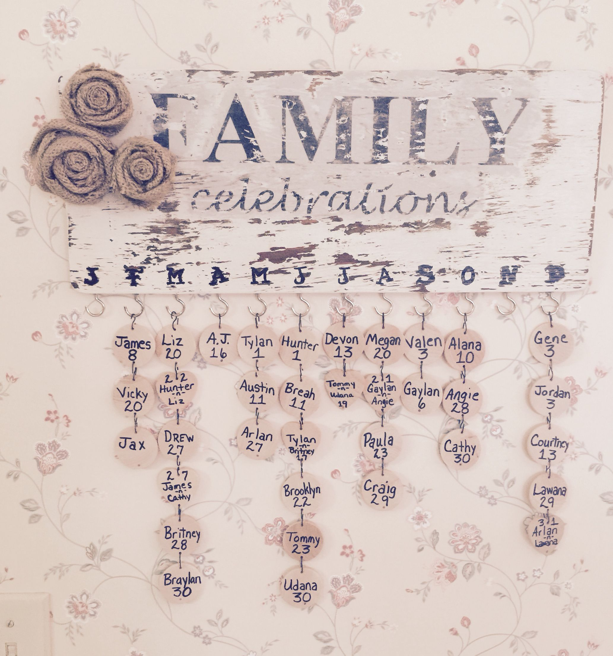 Rustic Family Celebrations Plaque Completed Diy Projects