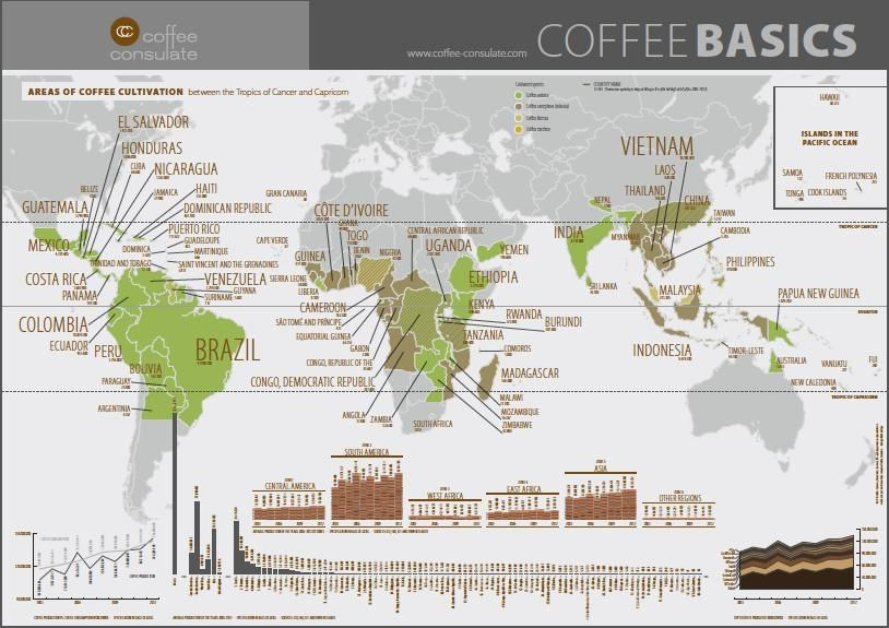 World map of Coffee Growing Countries Coffee Pinterest Coffee - fresh world map image with degrees