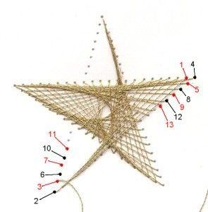 Instructions de broderie Gold Star   – String Art