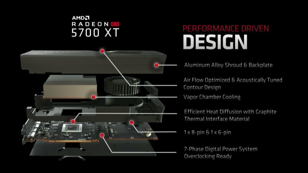 Amd Launches Navi As The 449 Radeon Rx 5700 Xt Ars Technica Amd Performance Driving Efficient Heating
