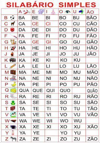Silabario Para Imprimir Silabario En Espanol Aprender El