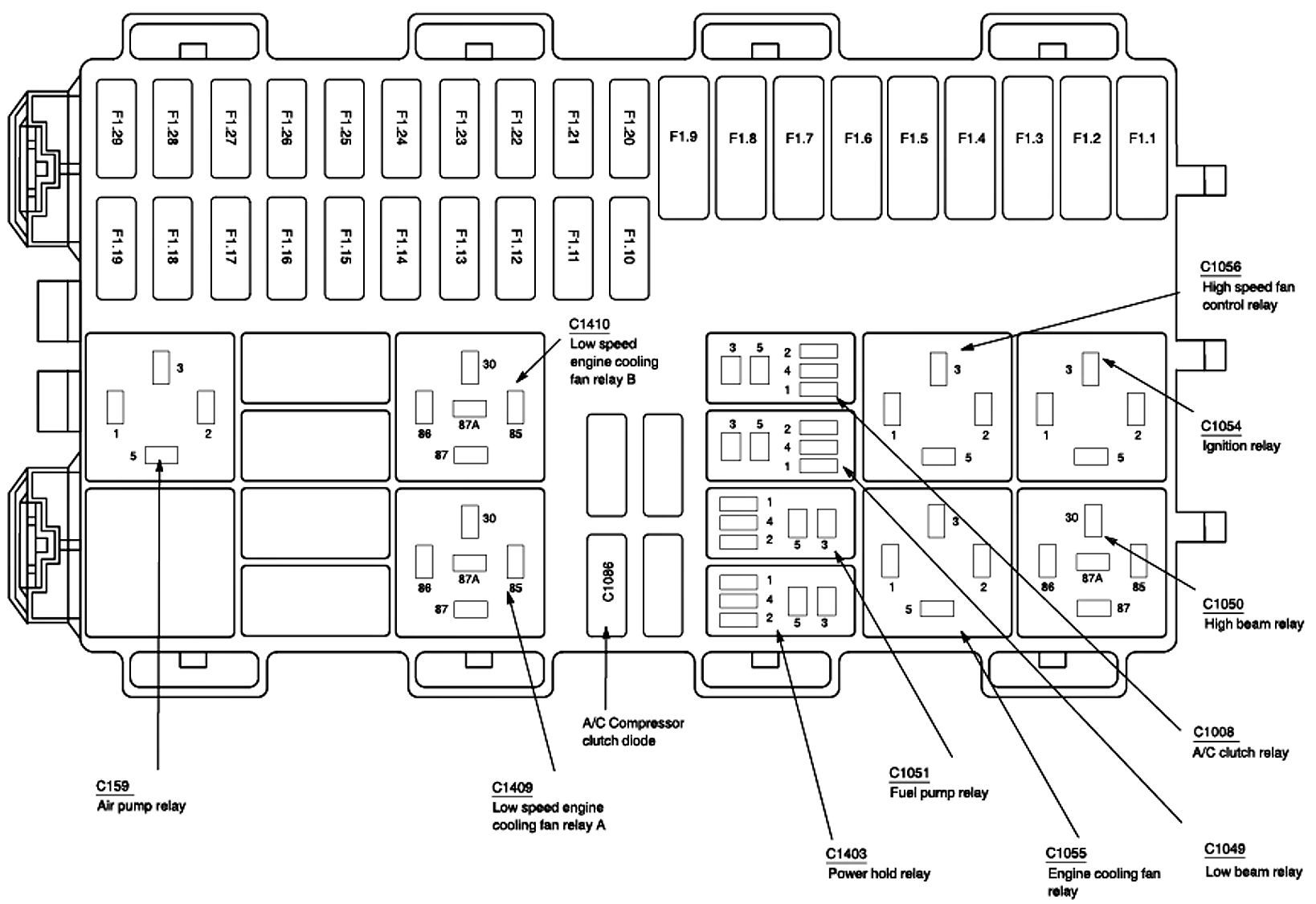 Is There Any Place I Can Get A Fuse Box Layout Diagram So That I Know Which Fuse Is For What In 2020 Ford Focus Fuse Box Ford Focus St