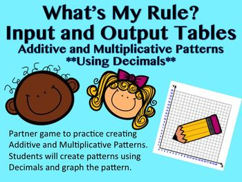 Whats My Rule Additive and Multiplicative Patterns Using ...