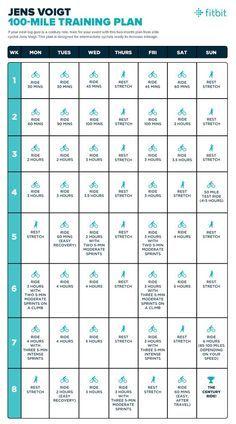 Century Ride Series Part 2: Daily Training Plan - Fitbit Blog