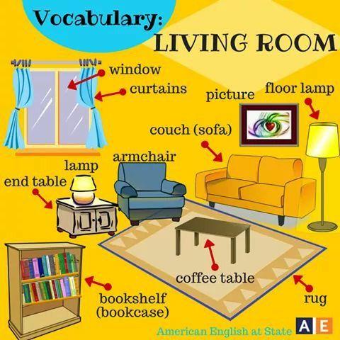 Vocabulary Living Room | object | Pinterest | English, English ...