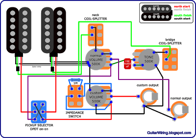 The Guitar Wiring Blog Diagrams And Tips Stereo Studio Guitar Pickups Semi Acoustic Guitar Basic Guitar Lessons