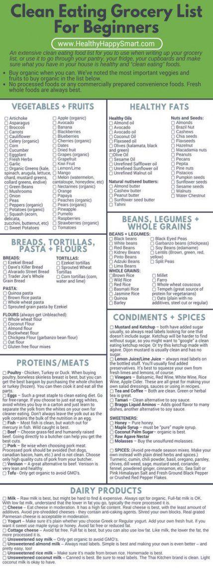 Fitness Diet Food Clean Eating 64 Best Ideas #food #fitness #diet