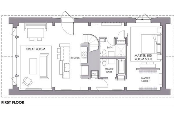 3 simple rules – passive house design | building green | pinterest