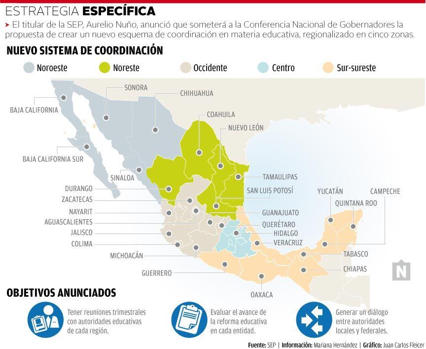Mapa educativo