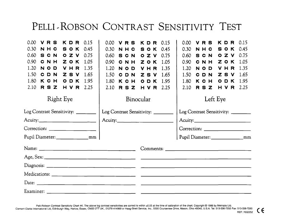 Pelli-Robson \ ETDRS Score Sheet \ Instructions Pelli-Robson - scrabble score sheet