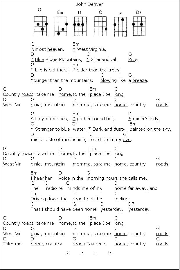 Country Roads Ukulele Chords Songs Ukulele Songs Guitar Chords And Lyrics