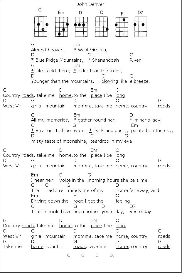 Country Roads John Denver Ukelele chords Ukelele