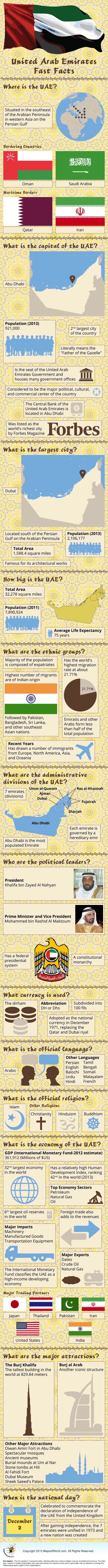 Here's an infographic showing fast facts about UAE #facts #Asia