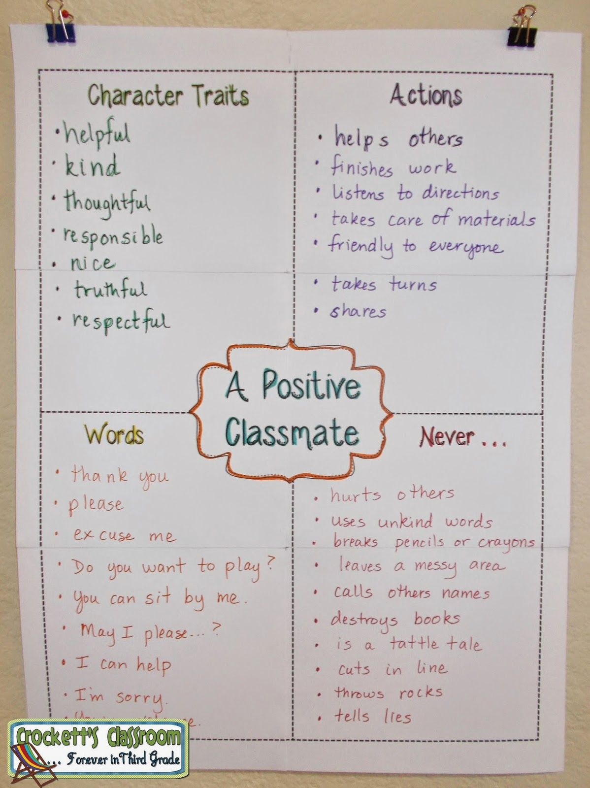 Maintaining a Positive Classroom Environment