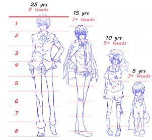 Pin By Miss Yo On Anime Anime Drawings Boy Drawing Anime Bodies Anime Tutorial