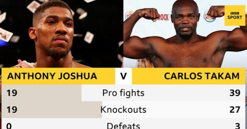 Anthony Joshua Vs Carlos Takam Fight Schedule And Undercard 2017 Anthony Joshua Vs Anthony Joshua Boxing Anthony Joshua