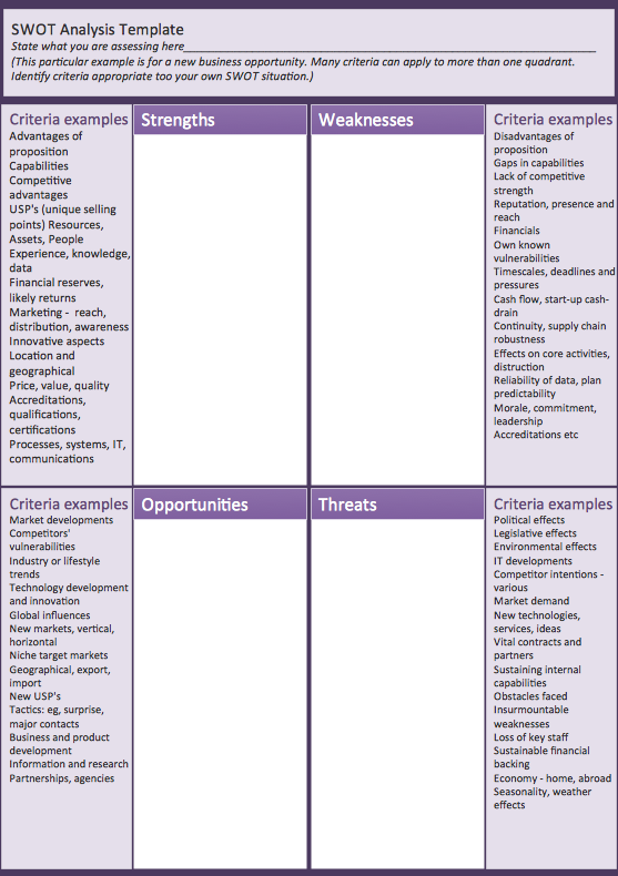 How to use a swot analysis in your business writing writers swot analysis template friedricerecipe Image collections