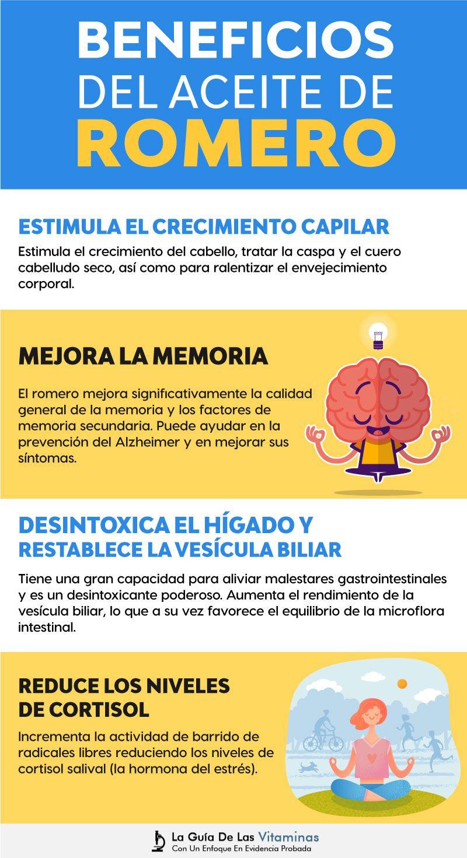 Los Top Mejores Usos Del Aceite De Romero Beneficios Y Peligros My Essential Oils Oil Uses Doterra