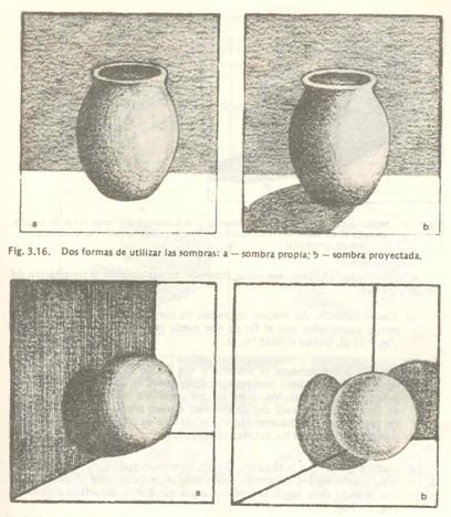 dibujo de muebles en perspectiva. (página 2) - monografias.com ... - Dibujo De Muebles