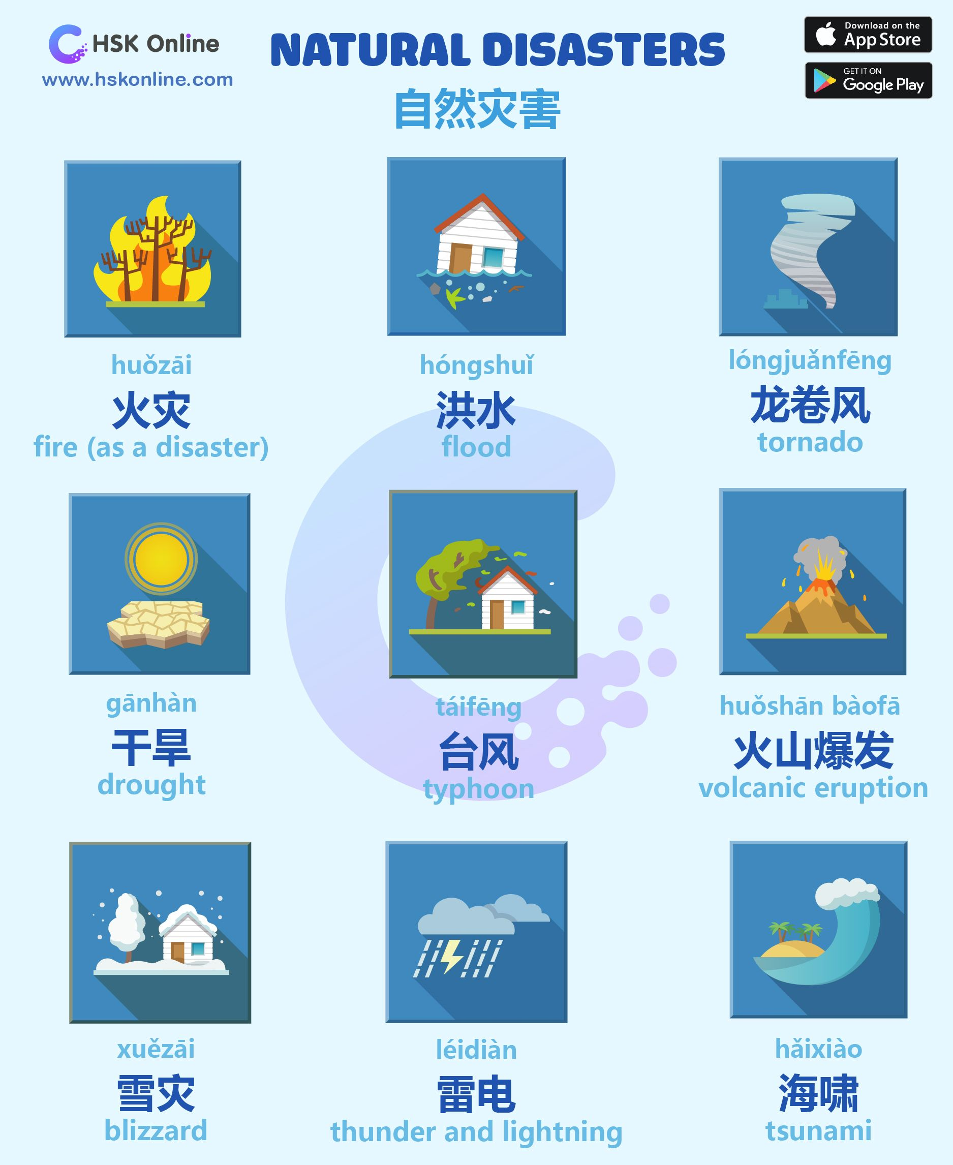 Chinese Vocabulary Natural Disasters Chinese Lessons Mandarin Chinese Learning Learn Chinese [ 2292 x 1875 Pixel ]