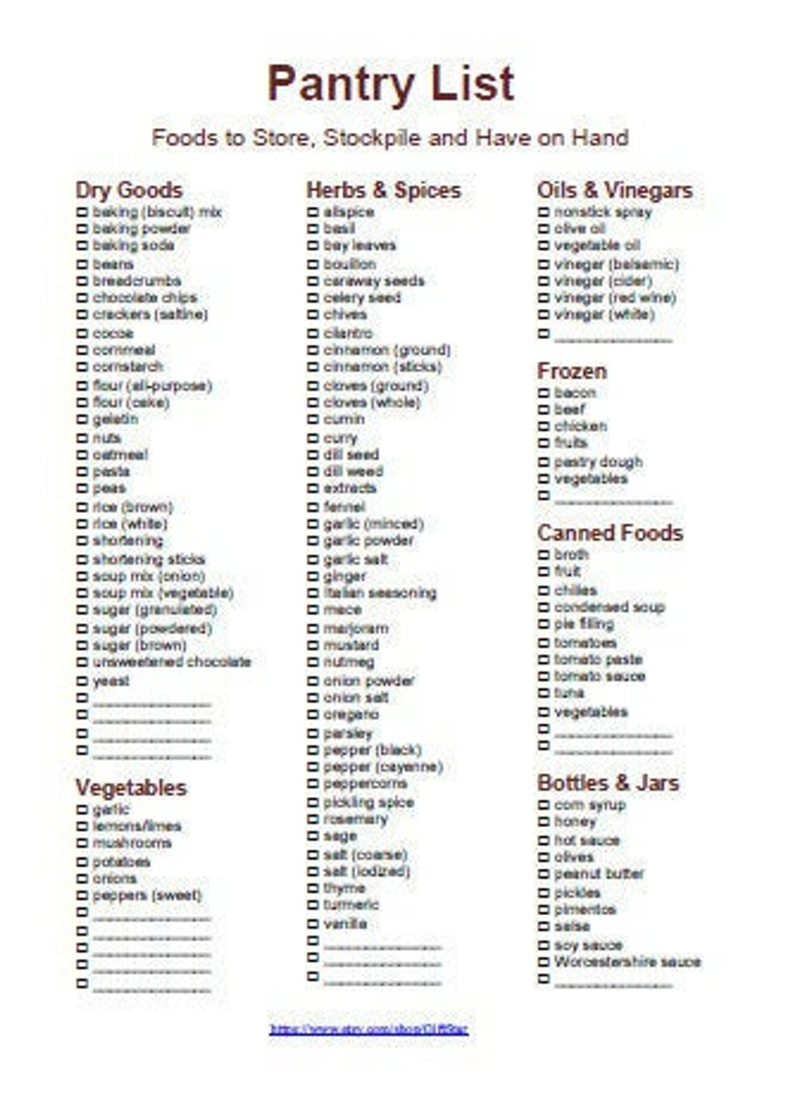 Pantry Grocery Shopping Stockpile List Printable Pdf In 2020 Pantry List Shopping List Grocery Grocery