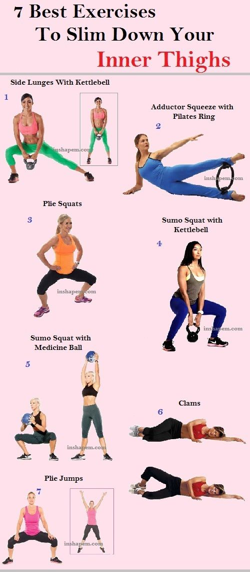 Inner Thigh Muscle Building Exercises