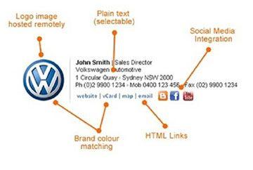 Creation Signature Electronique En HTML Pour E Mail Responsive Web Design Carte De Visite