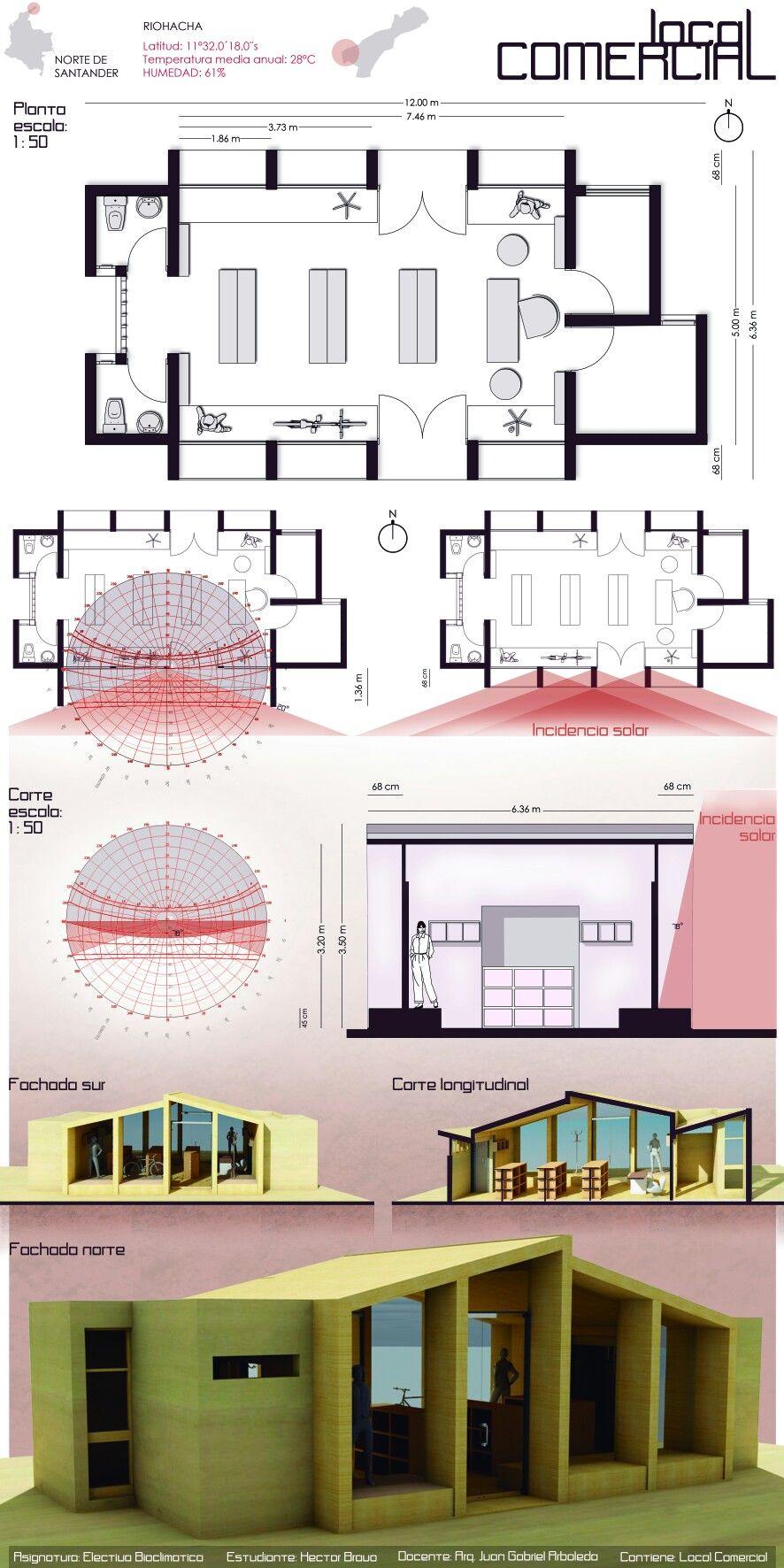 Arquitectura bioclimatica local comercial riohacha for Local arquitectura