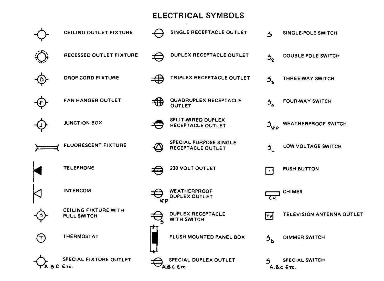 Home Plan Electrical Symbols Modern Duplex House Wiring Diagram Icons Diagrams Schematicsrhnestorgarciaco