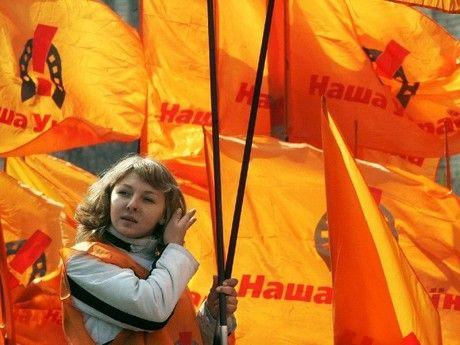 Ukranian Orange Revolution