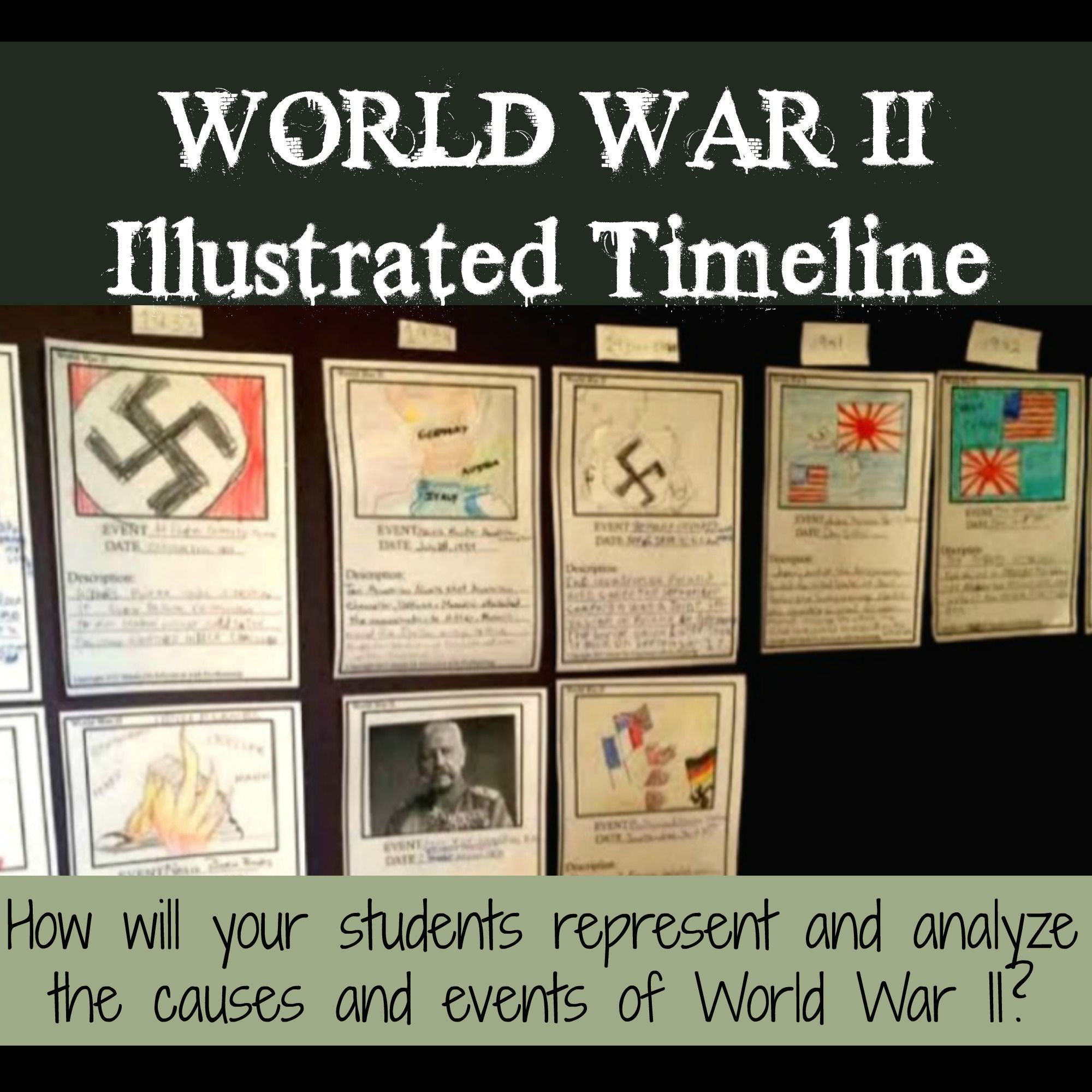 World War 2 Activity Illustrated Timeline With Images