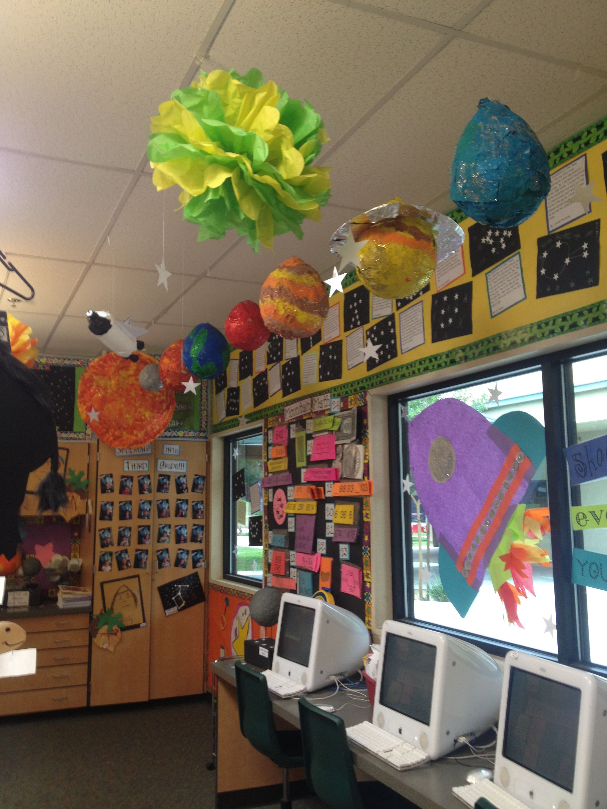 Third Grade Solar System Paper Mache Planets For Project