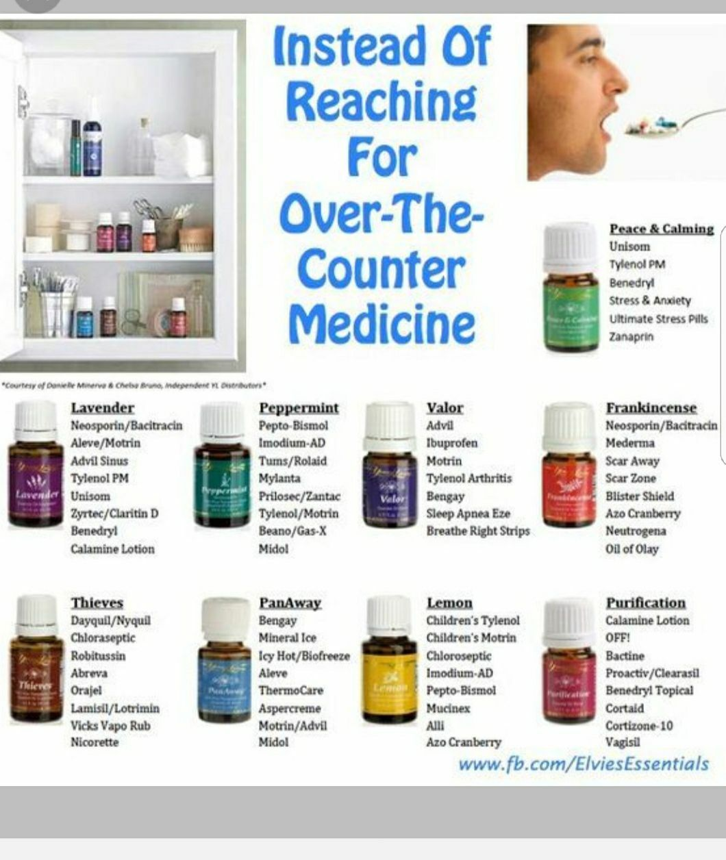 Can You Get Addicted To Nyquil Pin On Essential Oils
