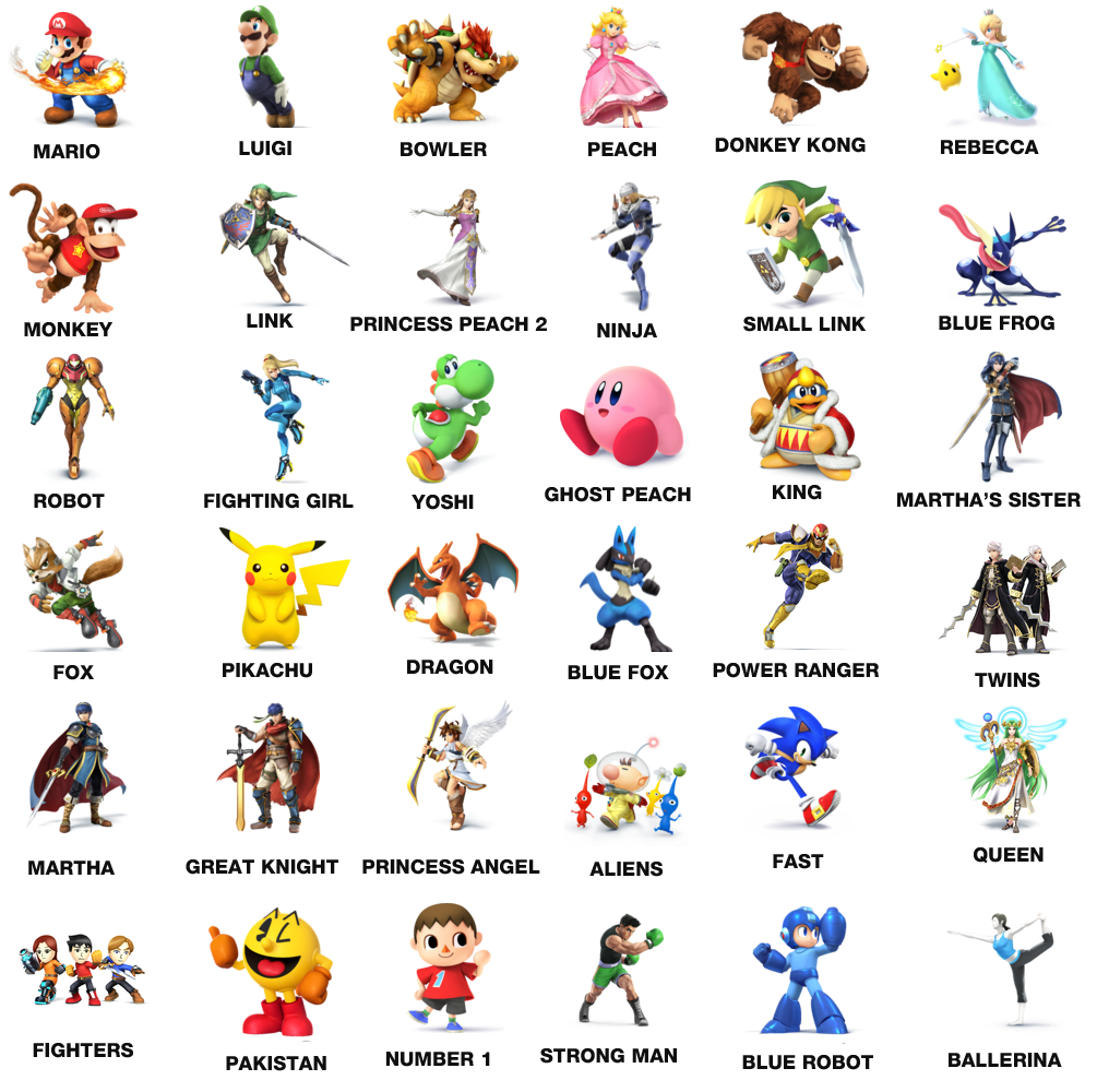 I asked my 6 year old sister to name the Smash Bros characters ...