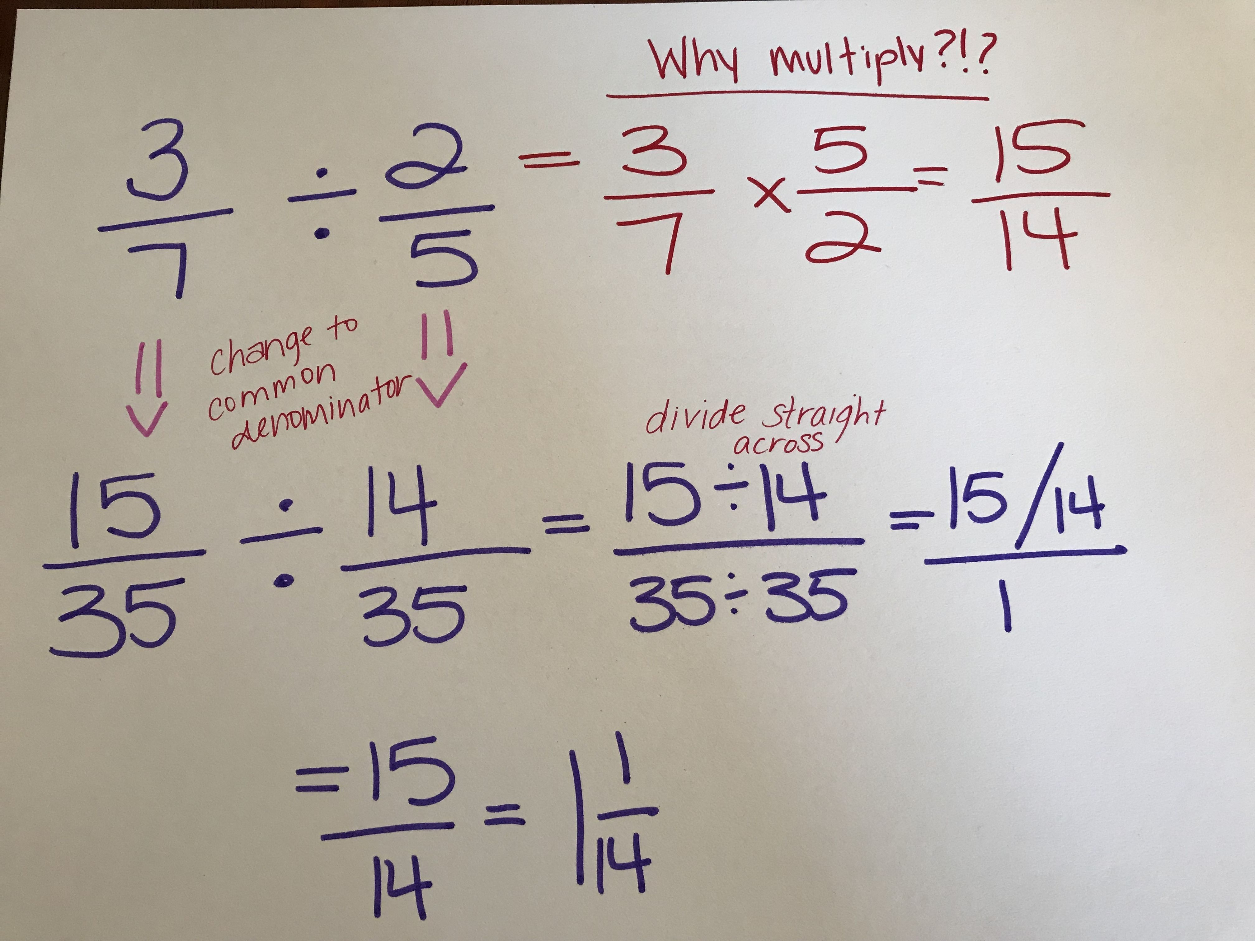Divide Fractions By Actually Dividing