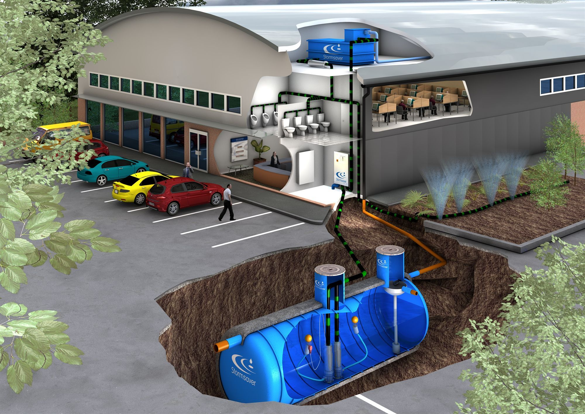 Large scale commercial rainwater harvesting and its perks