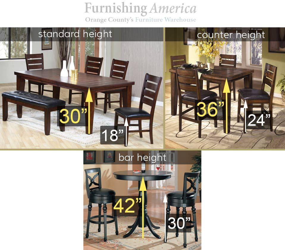 Standard Height Vs Counter Height Vs Bar Height Tables Comparision