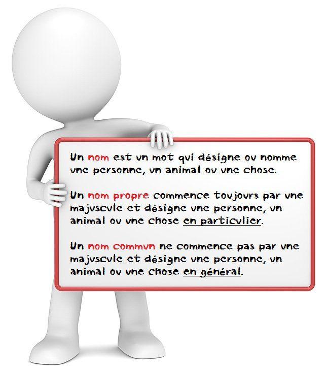 Épinglé sur La langue française
