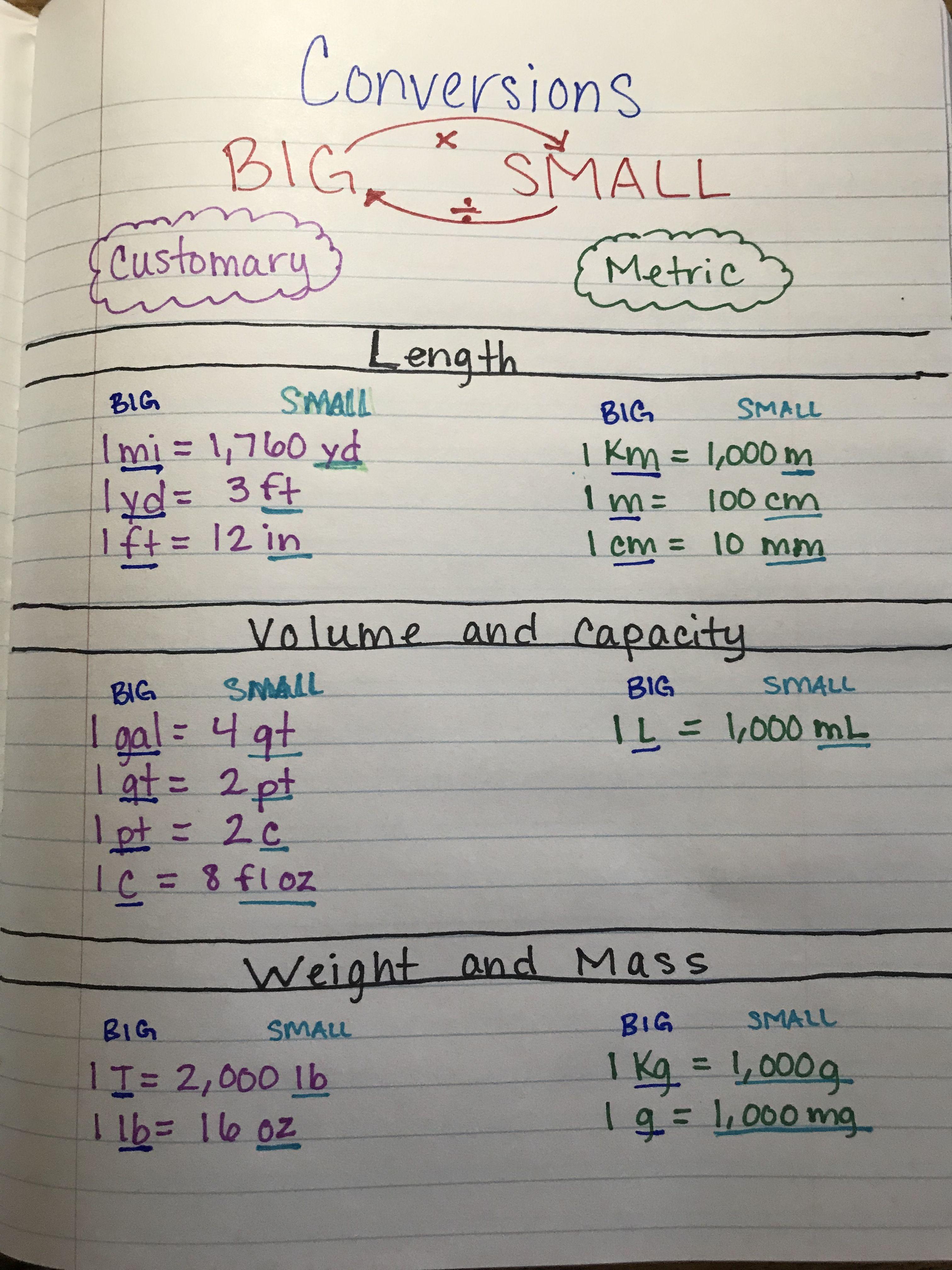 4th Grade Conversion Units Of Measurement