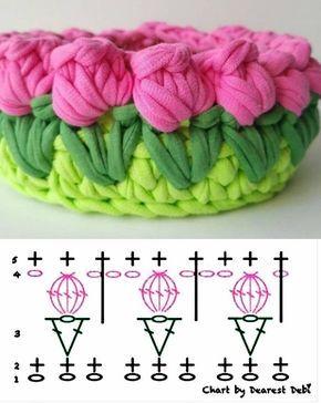 Como valorizar seu cesto de fio de malha  gráfico ponto tulipa