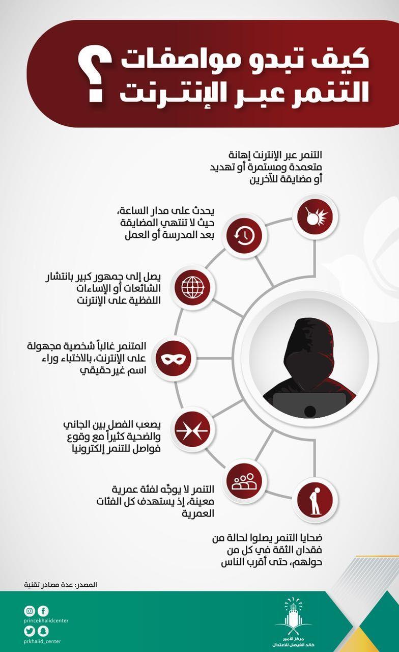 كيف تبدو مواصفات التنمر عبر الانترنت National Day Saudi Helpful Day