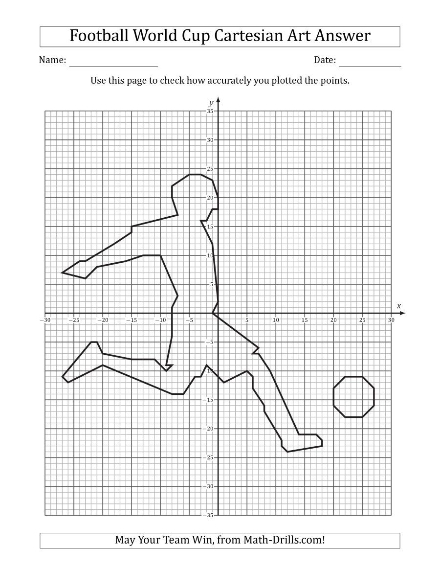 The Football World Cup Cartesian Art Player Kicking The Ball Math Worksheet From The Holidays Ma Coordinate Graphing Coordinate Plane Pictures Coordinates Math