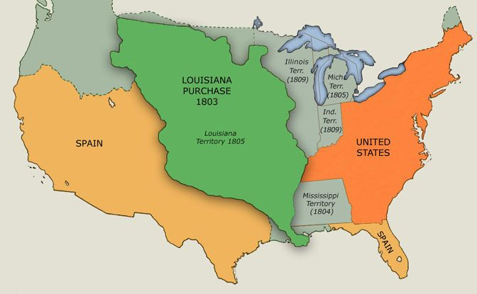 In 1803 the US purchased the Louisiana Territory which was