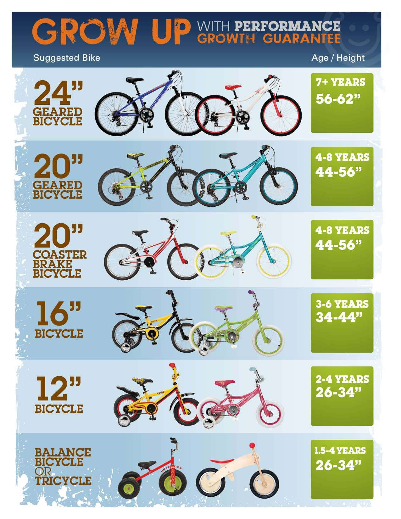 Getting The Right One A Guide To Kids Bikes Kids Bike Sizes