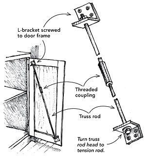 Straightening a warped cabinet door-the two rods span the back ...