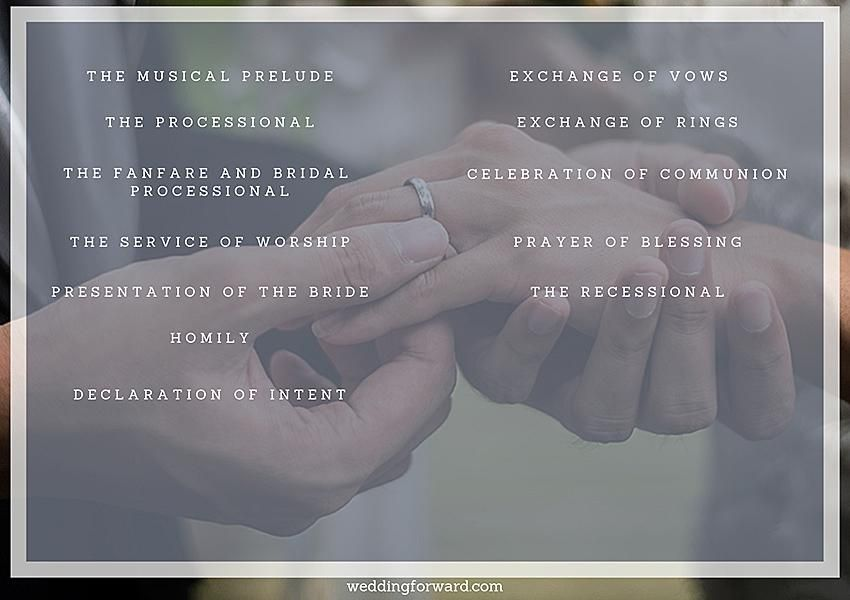 Wedding Ceremony Outlines With Free Templates (With images ...