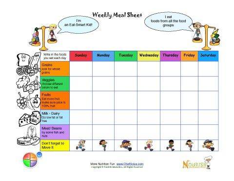 Printable meal tracking sheets for kids from Nourish Interactive