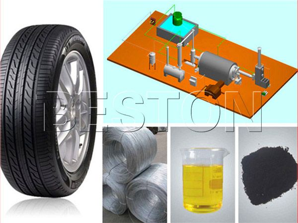 end products of waste tyre pyrolysis machine | Waste Tyre Pyrolysis