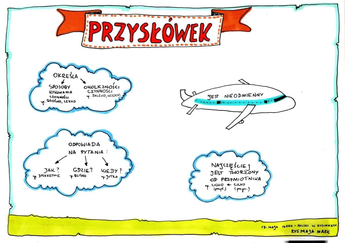 Pin By Joanna On J Zyk Polski